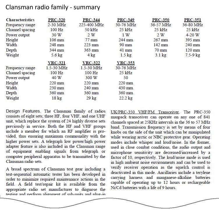 Clansman summary