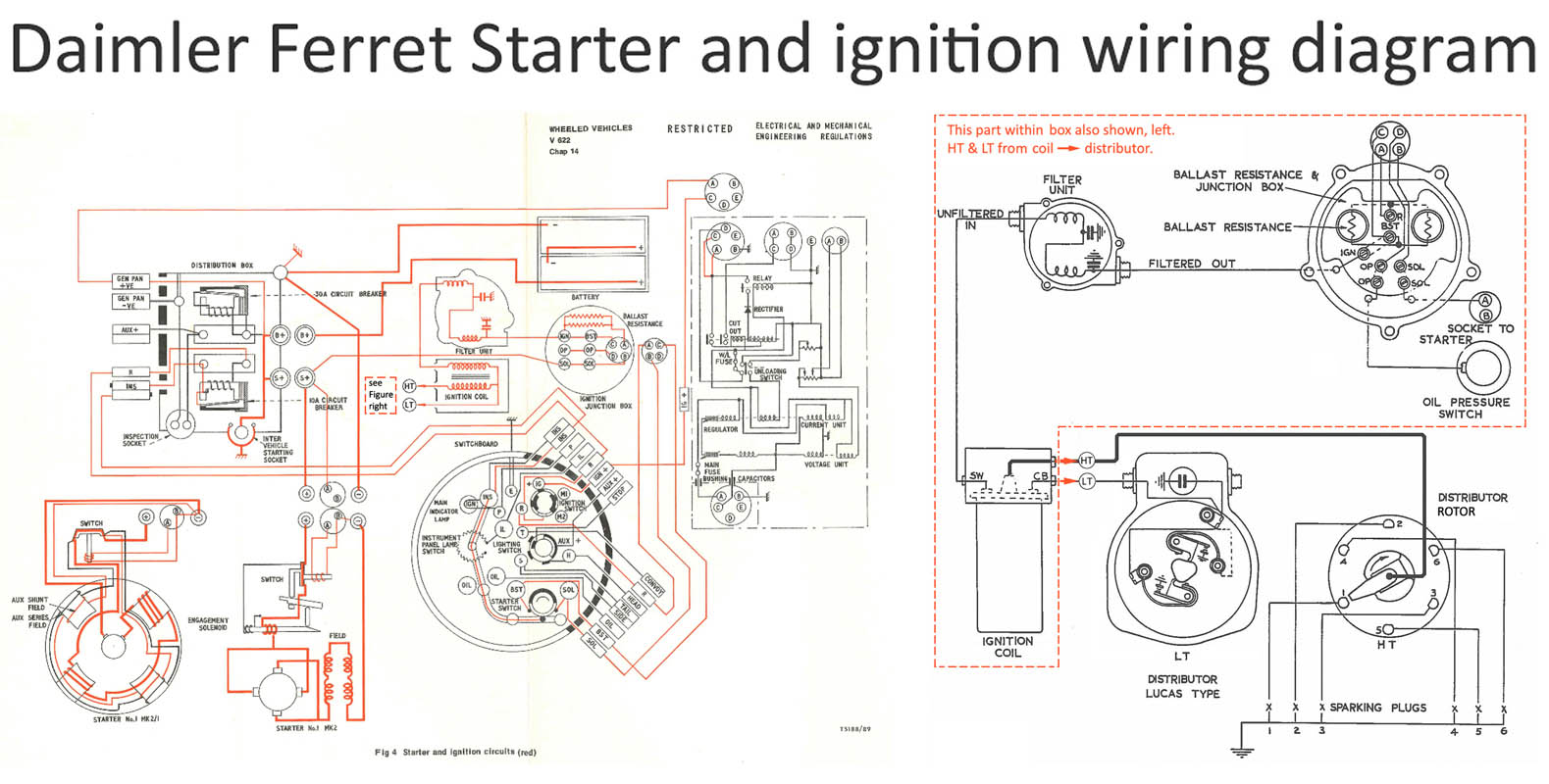 Daimler Ferret starter and ignition wiring diagram jpeg